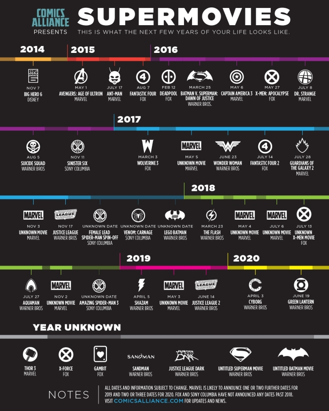 Superhero Movie Schedule