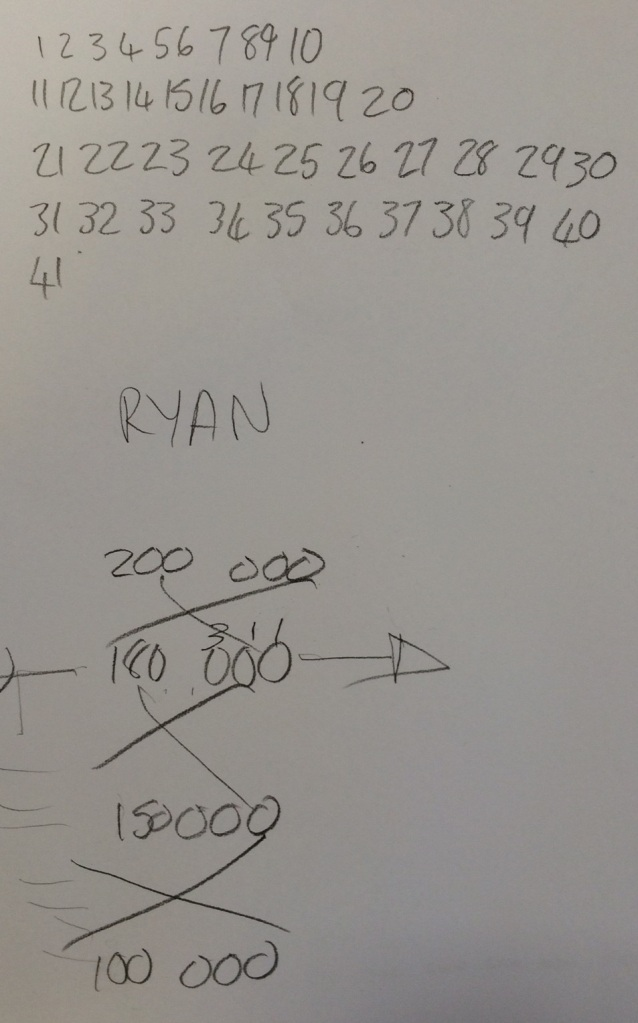 Ryan Visualising Numbers